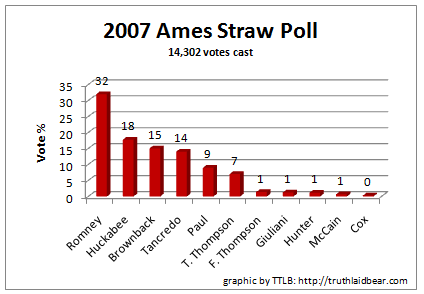 ames2007.png